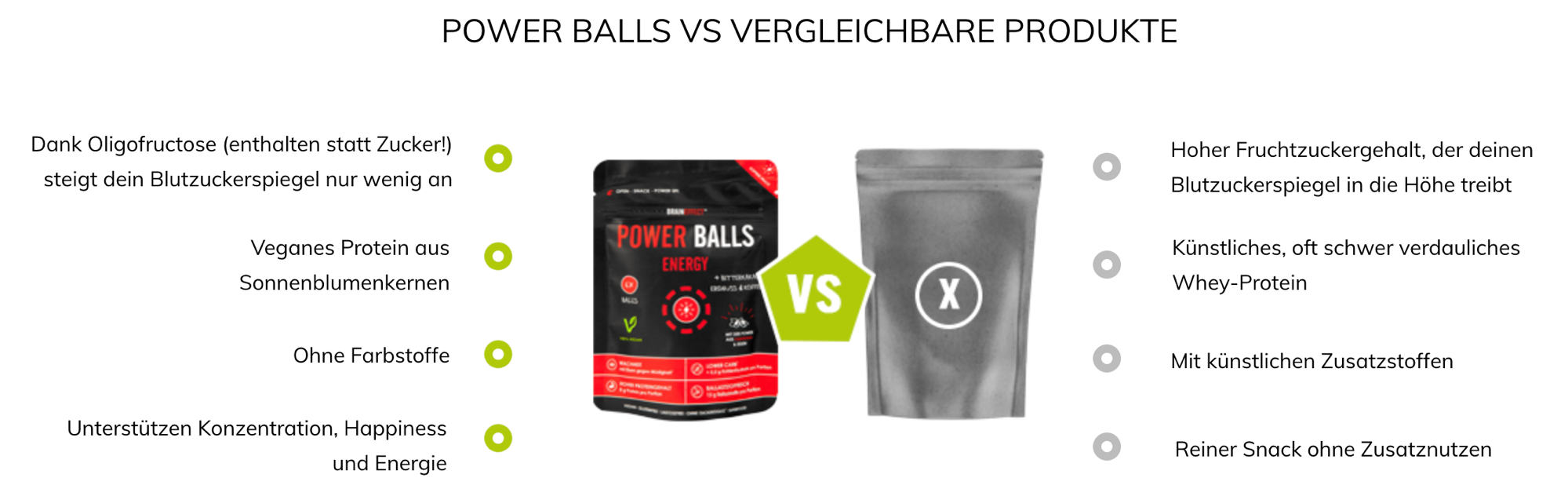 Powerballs_Digiwell_5
