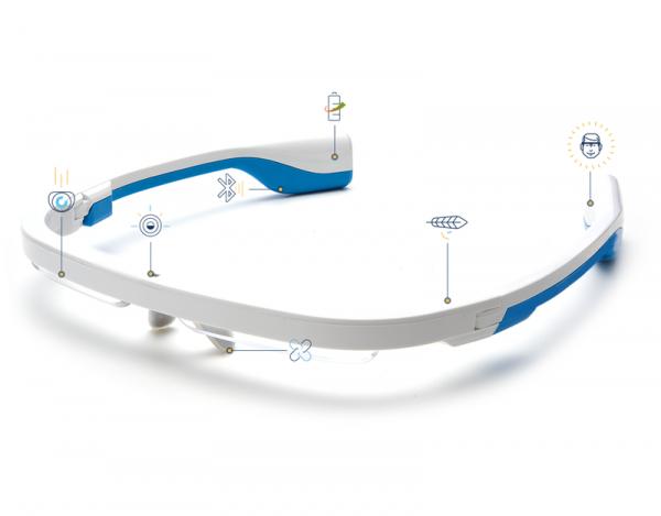 AYO - Lichtbrille